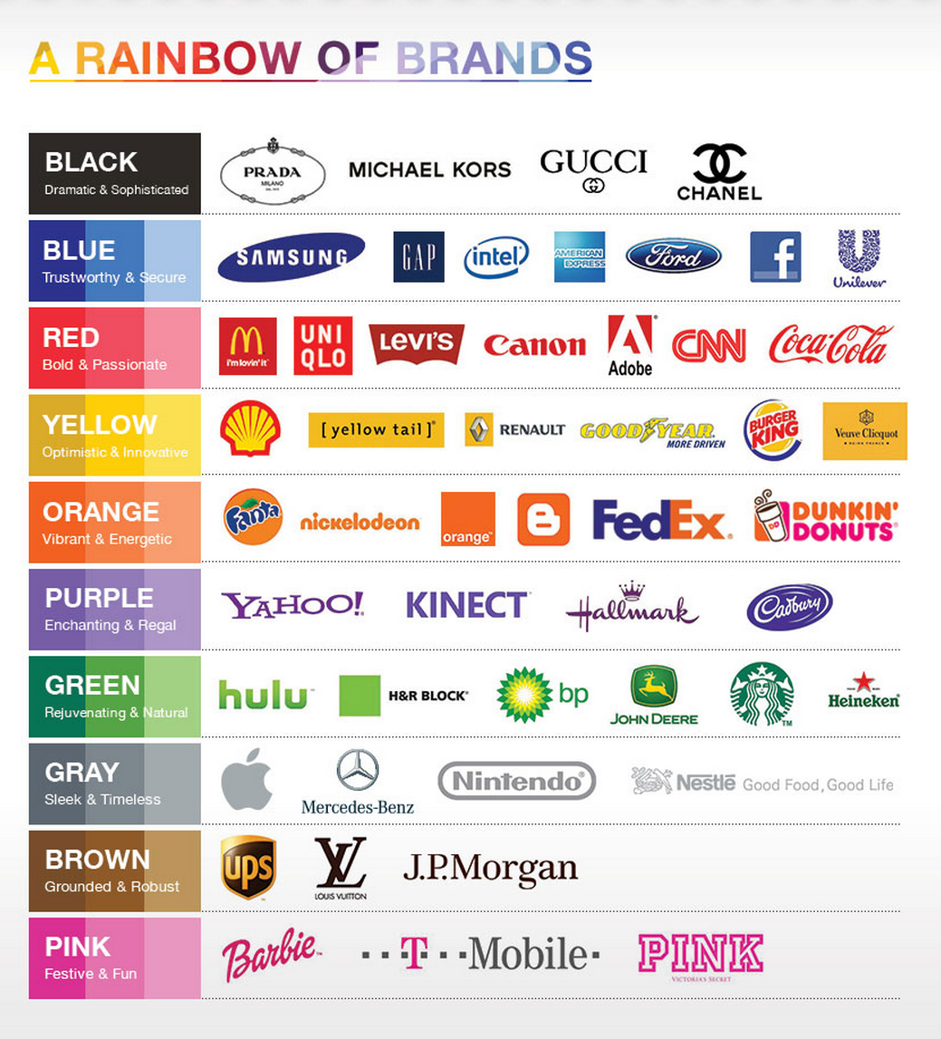 A Rainbow of Brands from Black to Pink